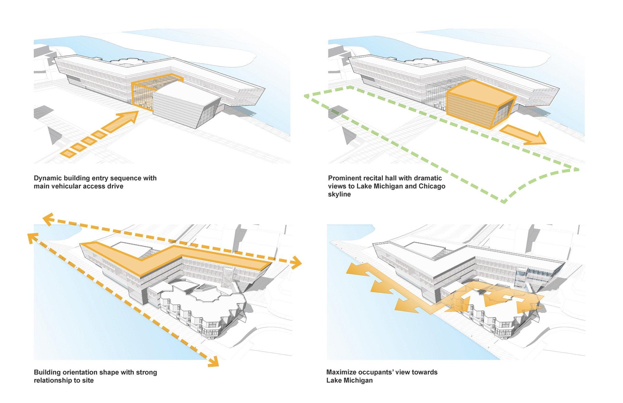 Diagram Planning © Goettsch Partners