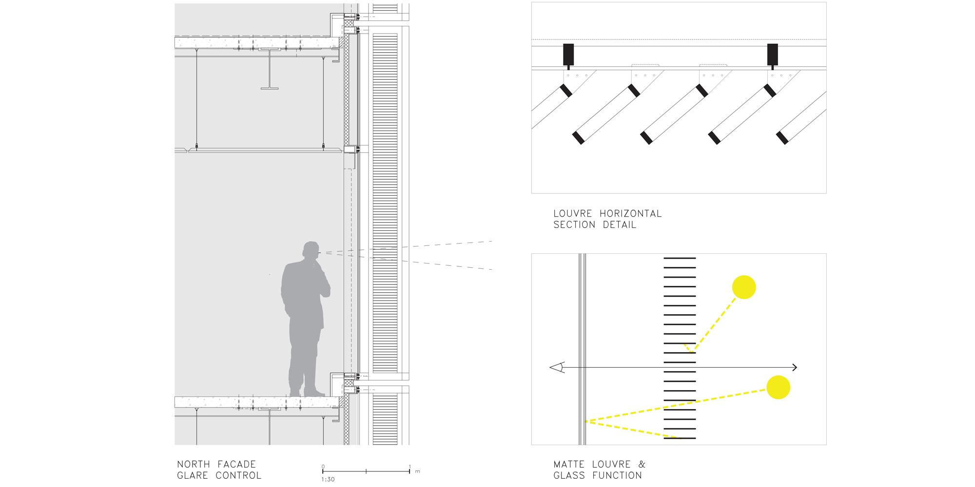 Dettagli © Grimshaw Architects