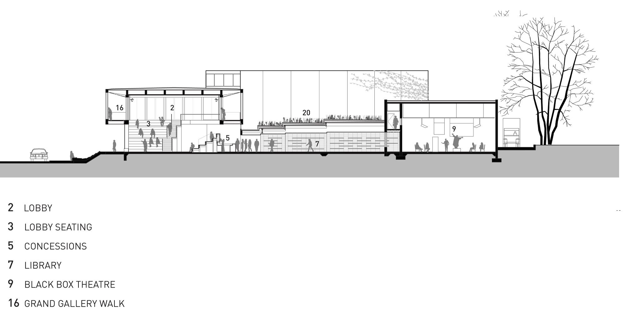Studio Gang Architects |