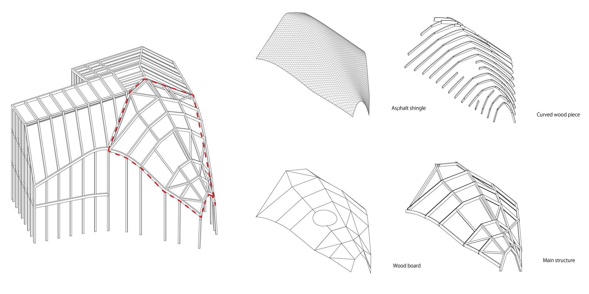 Spaccato assonometrico della copertura © MAD Architects