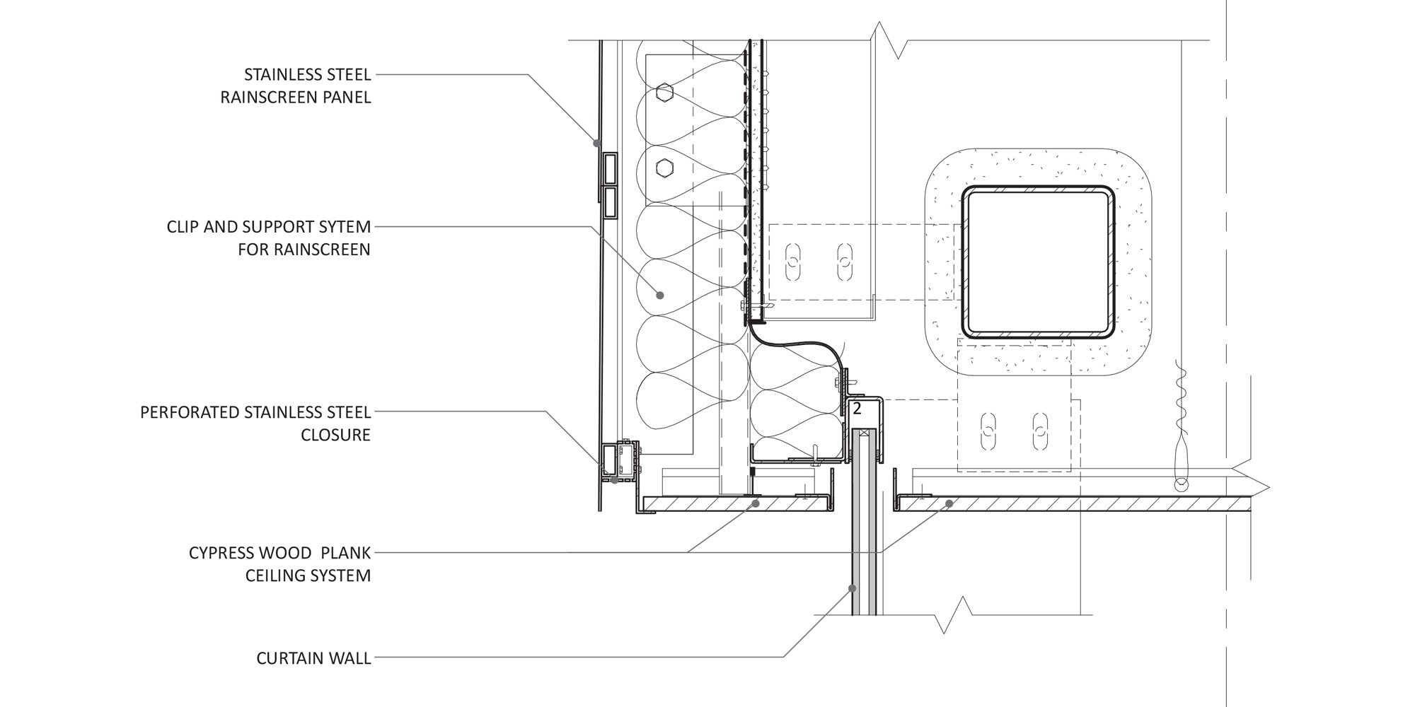 Facade detail © Pelli Clarke Pelli Architects