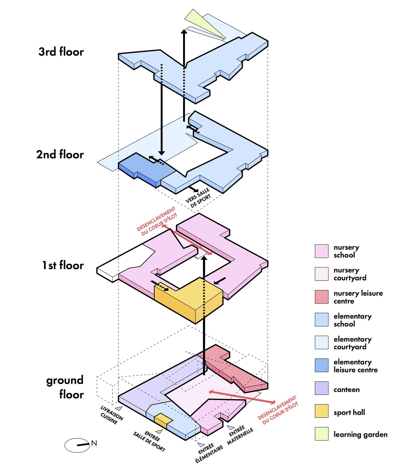 Diagramma della distribuzione dei piani © Dominique Coulon & associés