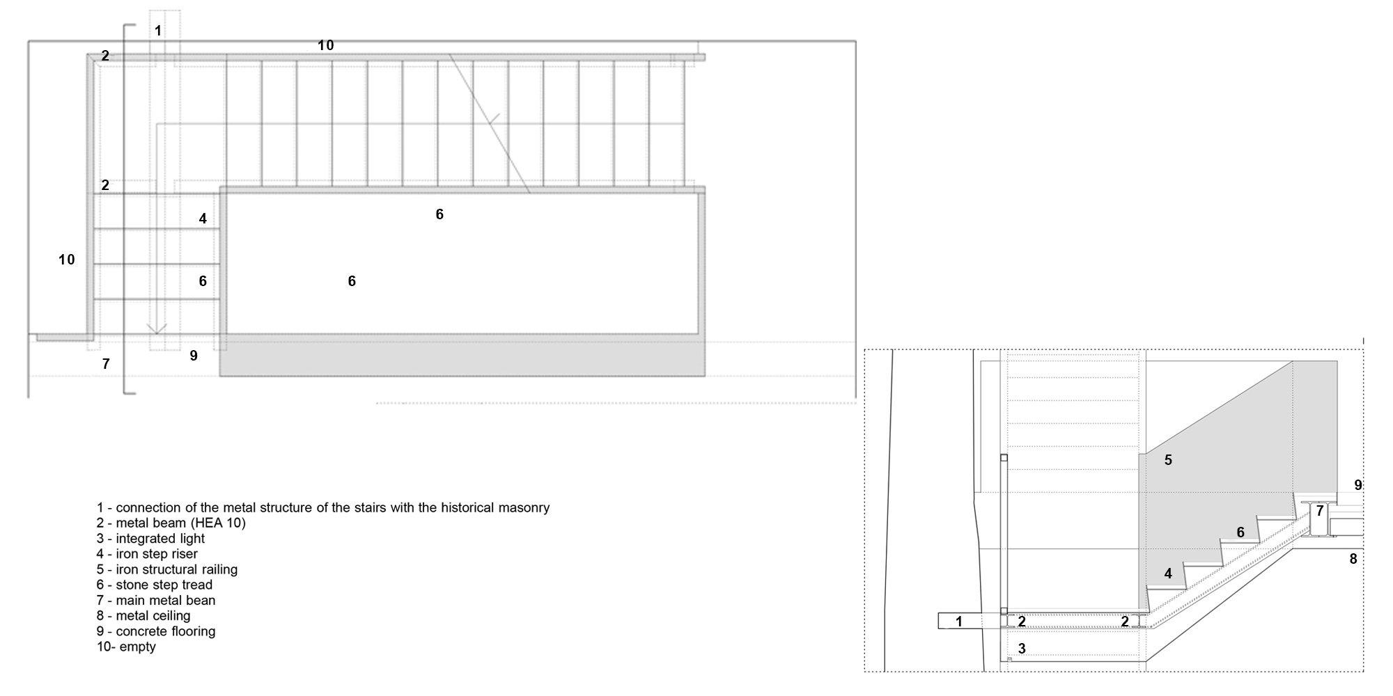 dettaglio a © CN10 Architetti