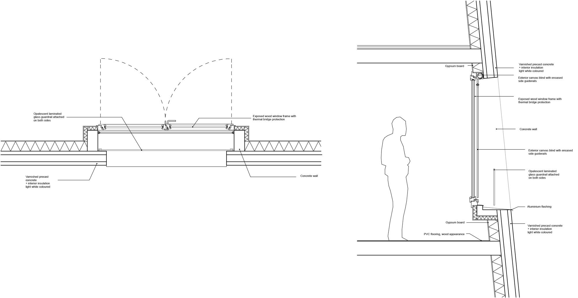 Dettaglio © Avenier Cornejo Architectes