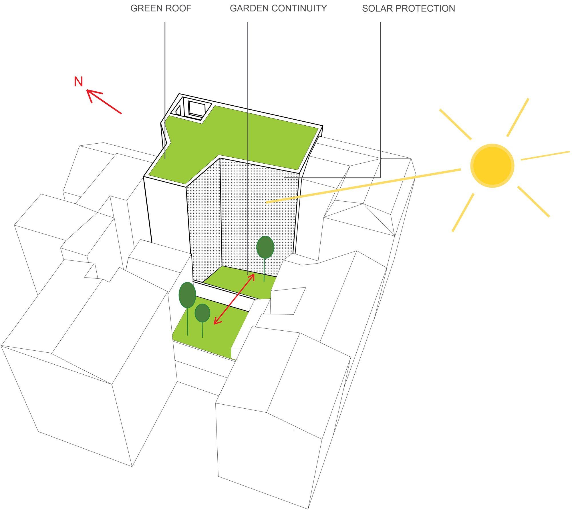 Vista assonometrica © Avenier Cornejo Architectes