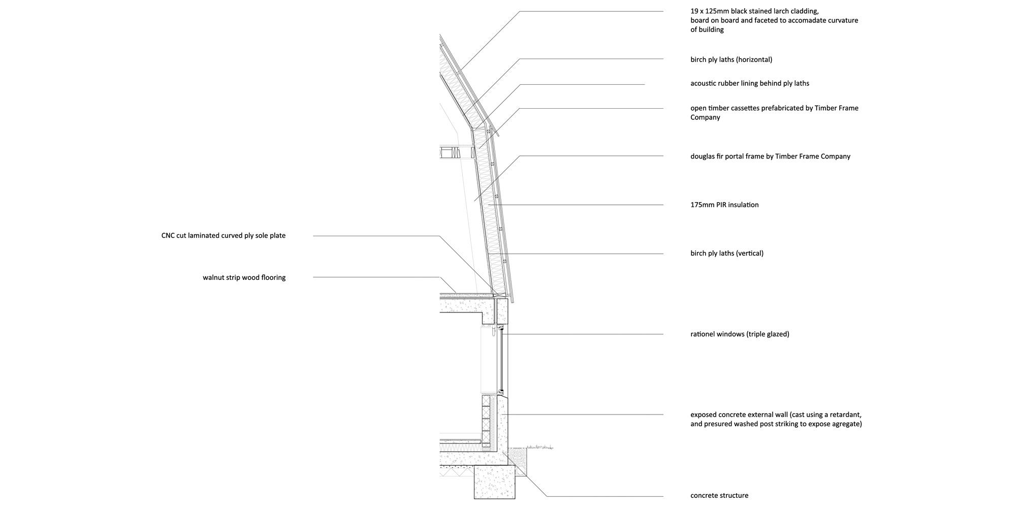 Dettaglio della facciata © Mole Architects