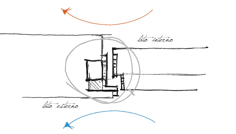 Il telaio a taglio termico aumenta le prestazioni di isolamento termico della porta mantenendo ina