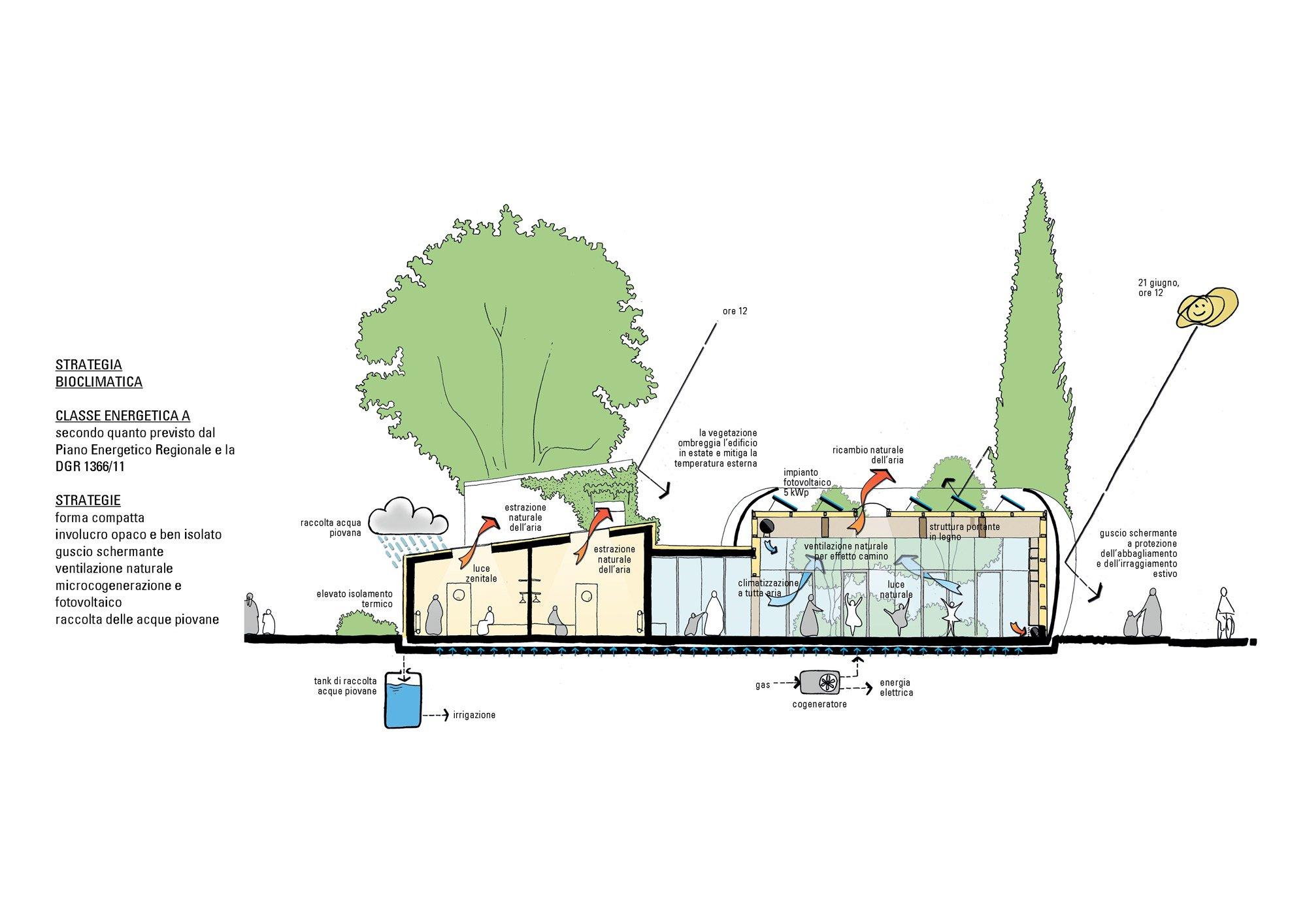 Concept © Mario Cucinella Architects