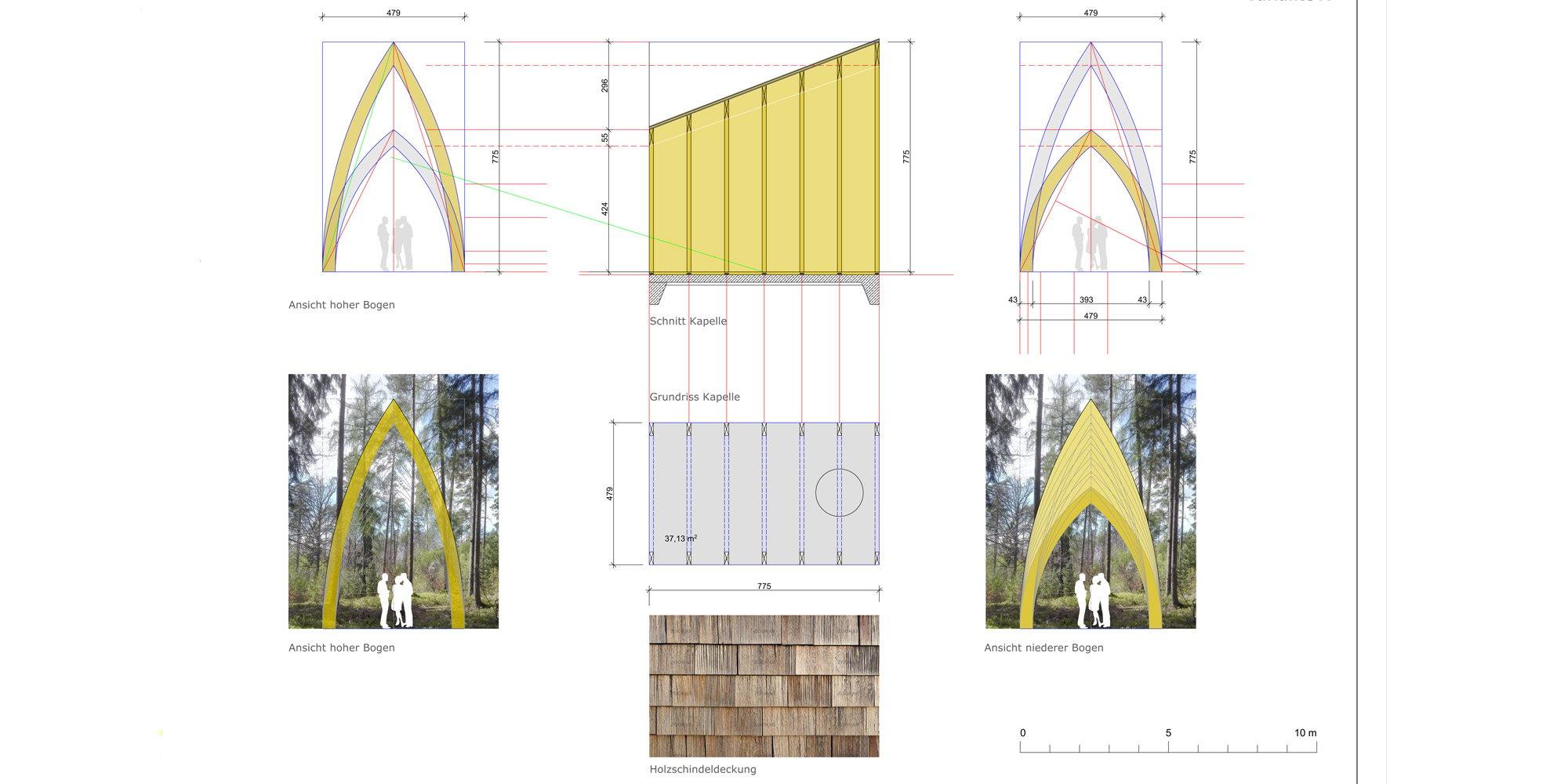 Sacher.Locicero.Architects |