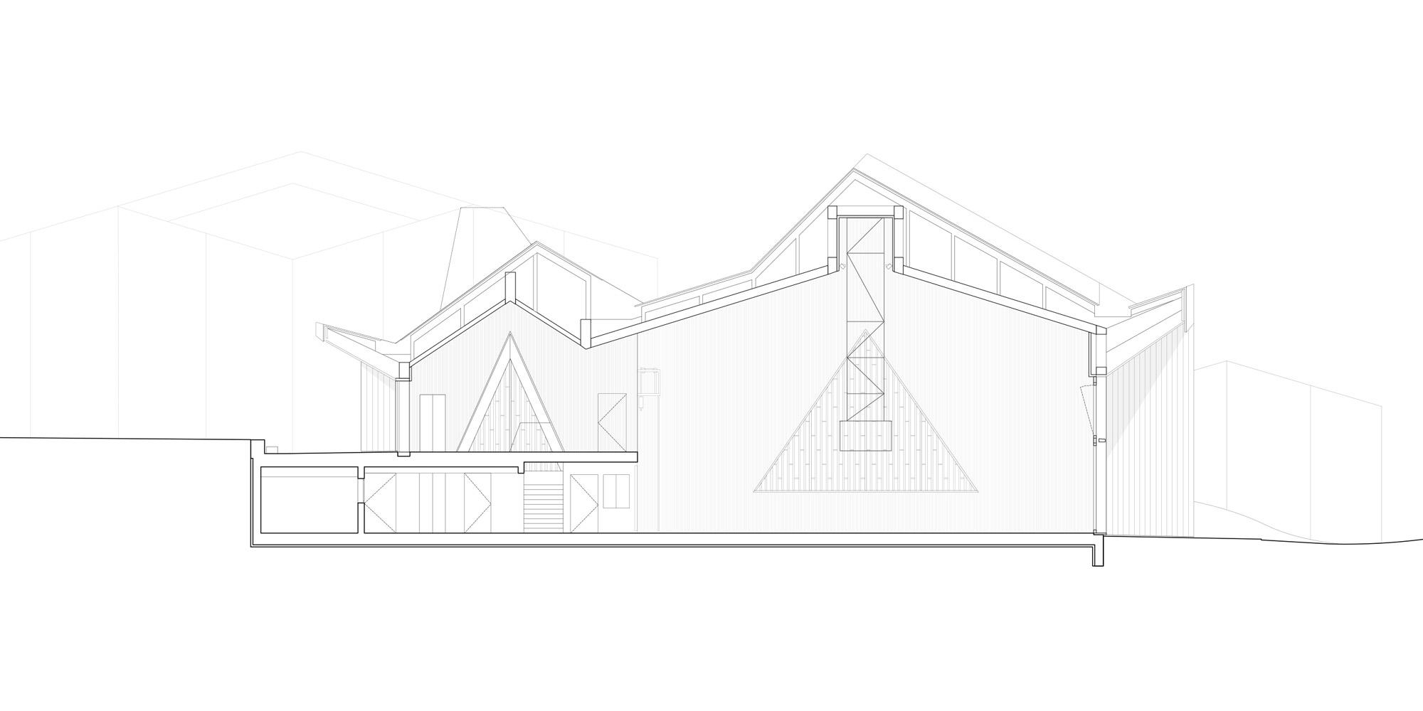 Localarchitecture |