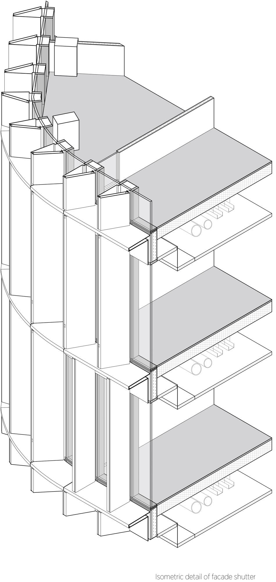 Concept © C.F. Møller Architects
