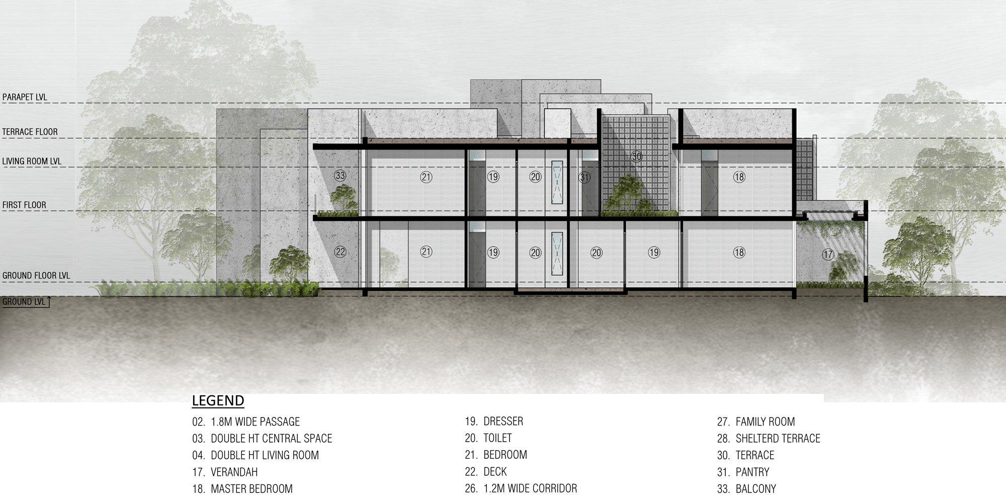 Sezione BB © Sanjay Puri Architects