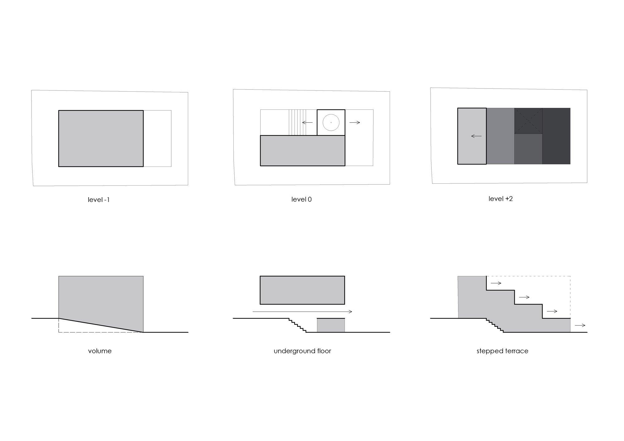 Concept © OFIS architekti