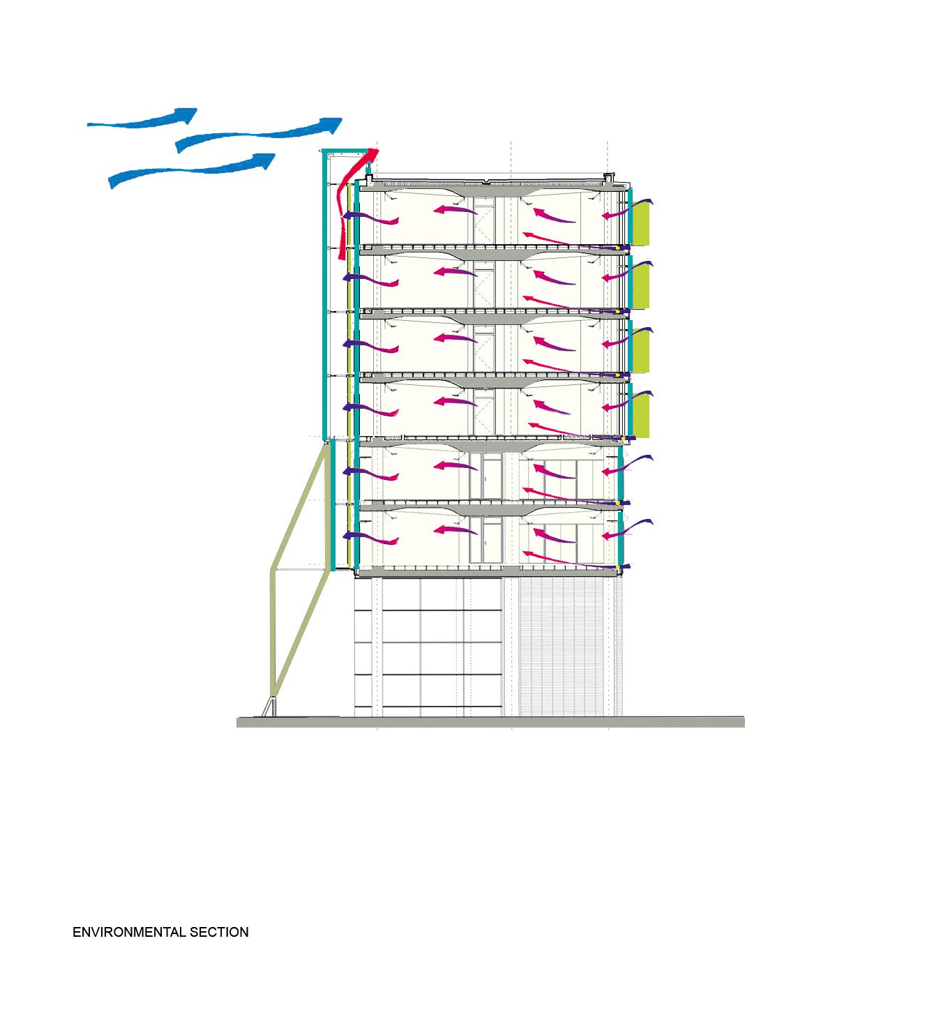 Sezione ambientale: sistema di circolazione naturale dell'aria ottenuto sfruttando l'effetto camino della facciata ventilata