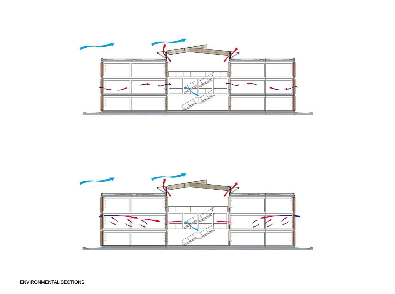 Sezione ambientale: sistema di circolazione naturale dell'aria ottenuto sfruttando l'effetto camino delle aperture sulla sommità del corpo centrale