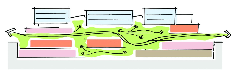 Schizzo di sezione con le principali destinazioni d'uso