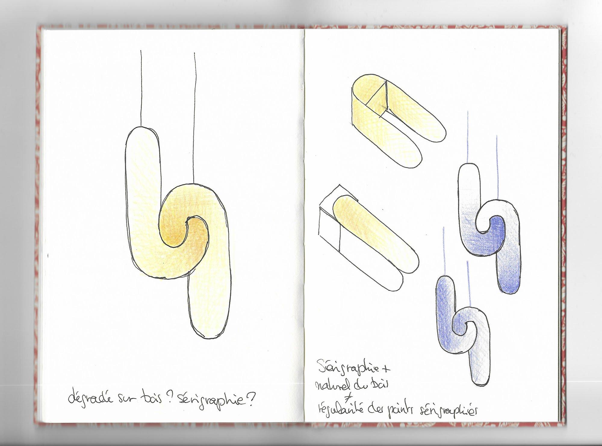 Isabelle Baudraz_3 Presences_Prototyping 2
