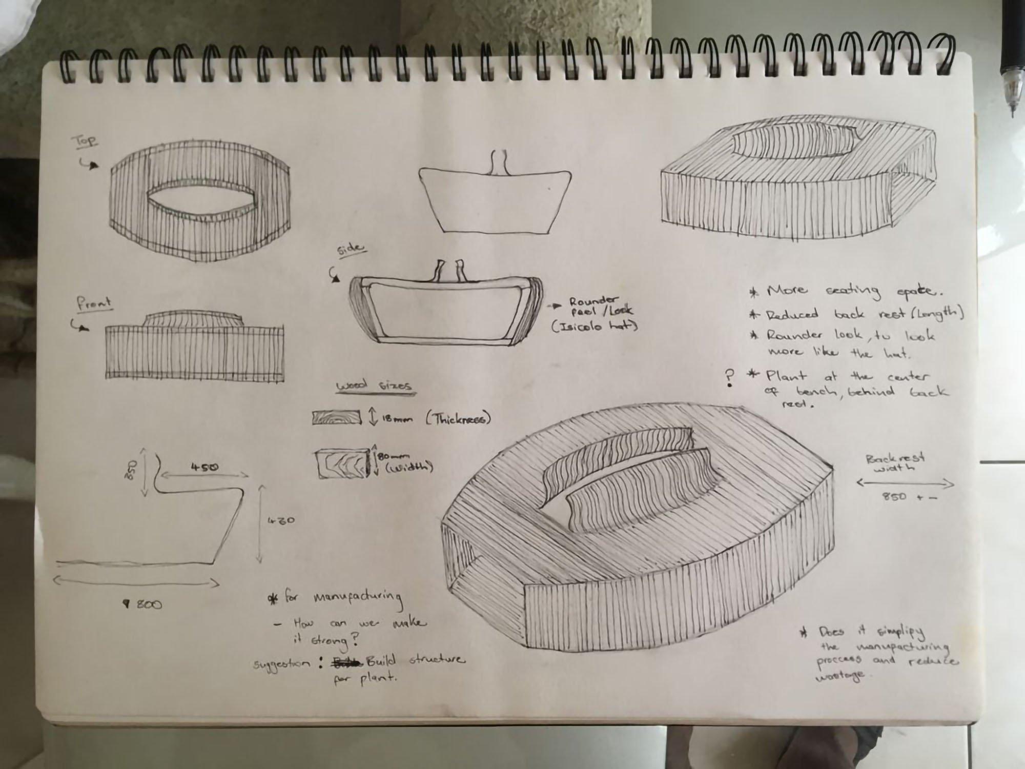 Siyanda Mazibuko_Kumsuka_Sketches 1