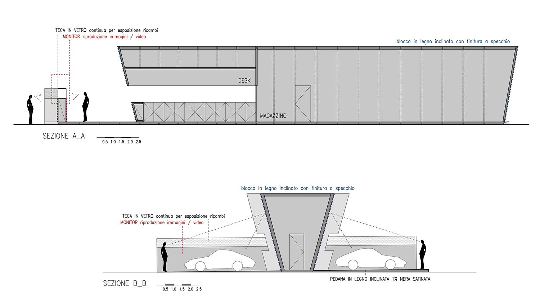 sezioni di progetto Arch. Salvatore Terranova