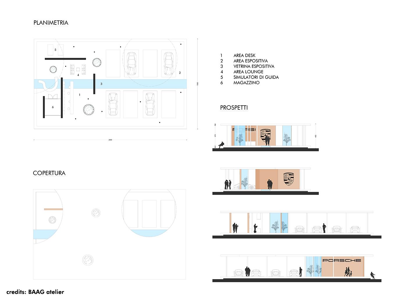 Disegni Tecnici di Progetto BAAG atelier
